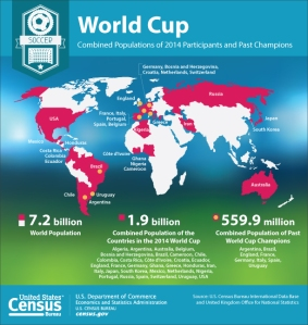 cb14-tps.47_worldcup_graphic